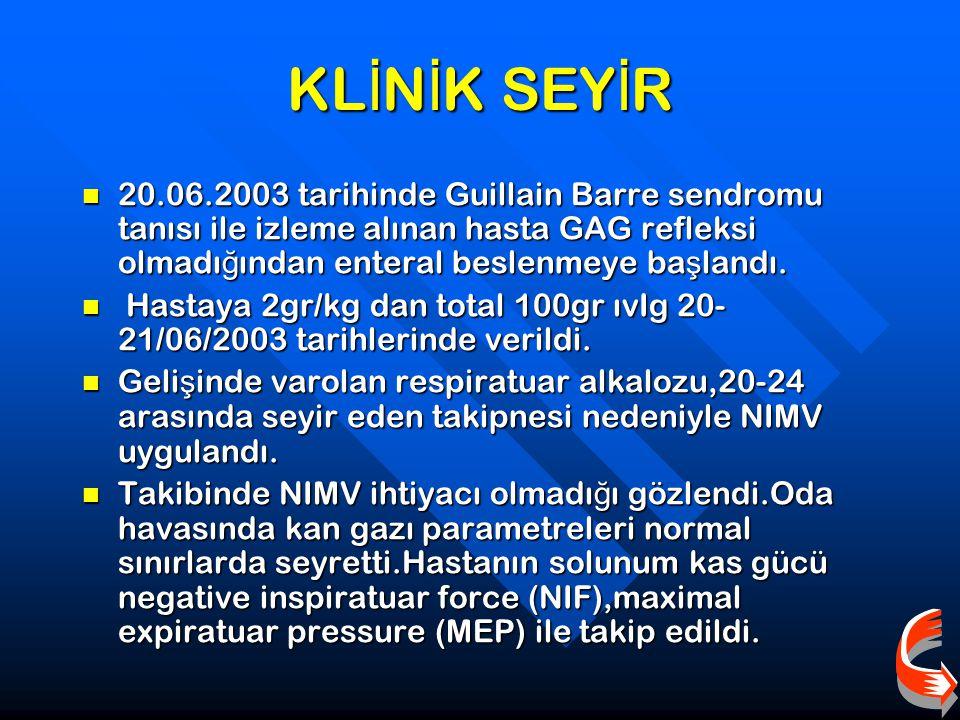 KLİNİK SEYİR 20.06.2003 tarihinde Guillain Barre sendromu tanısı ile izleme alınan hasta GAG refleksi olmadığından enteral beslenmeye başlandı.