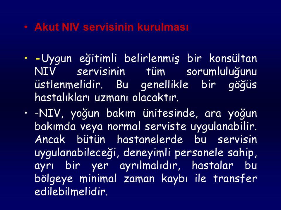 Akut NIV servisinin kurulması