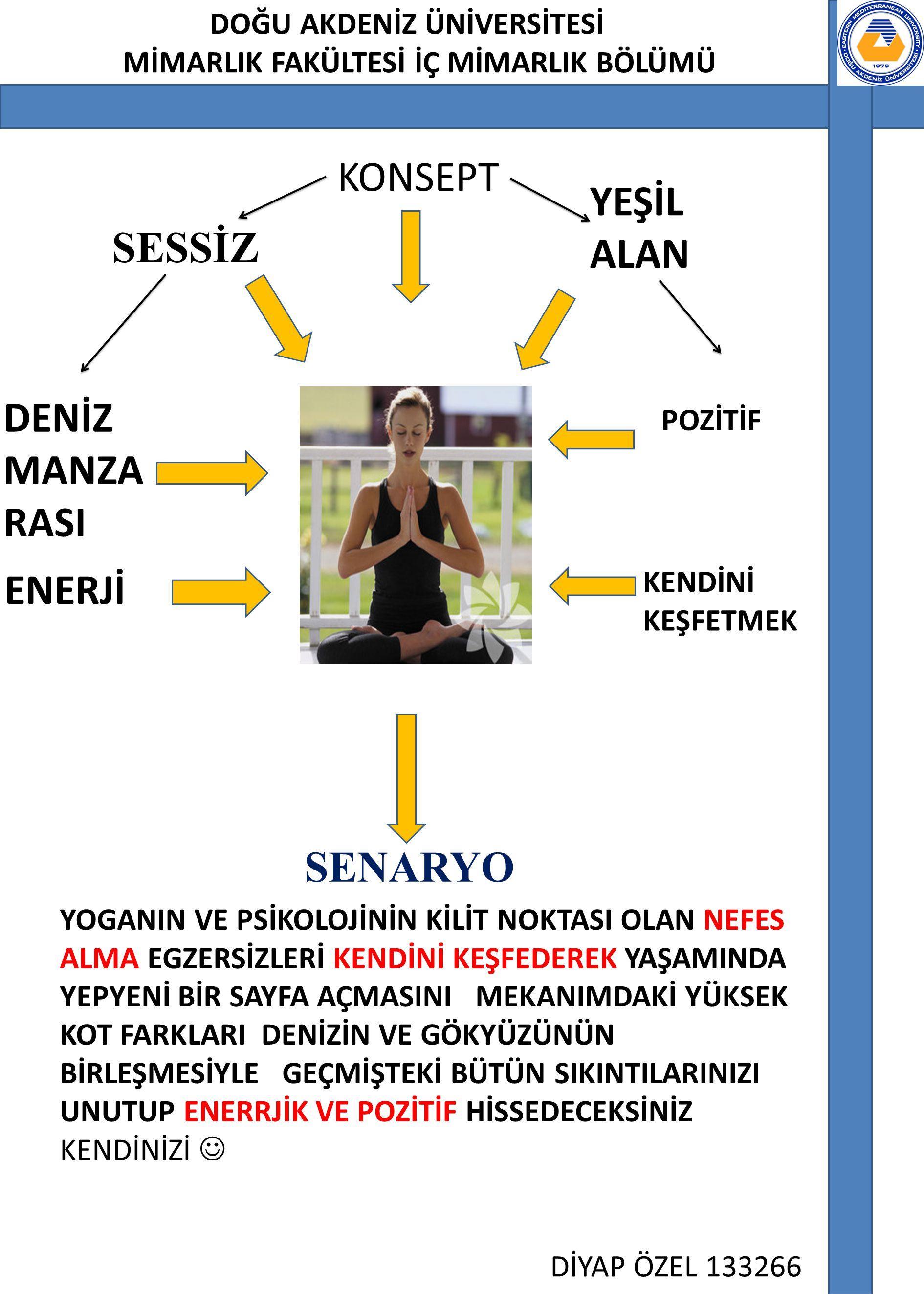 KONSEPT YEŞİL ALAN SESSİZ DENİZ MANZARASI ENERJİ SENARYO