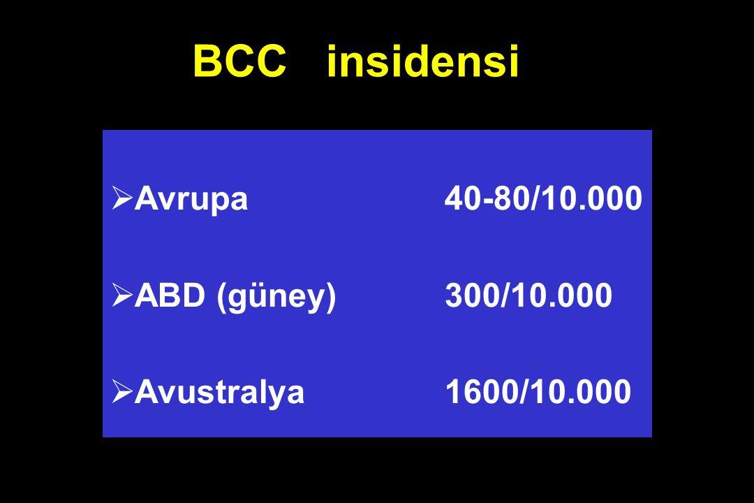 BCC insidensi Avrupa 40-80/10.000 ABD (güney) 300/10.000