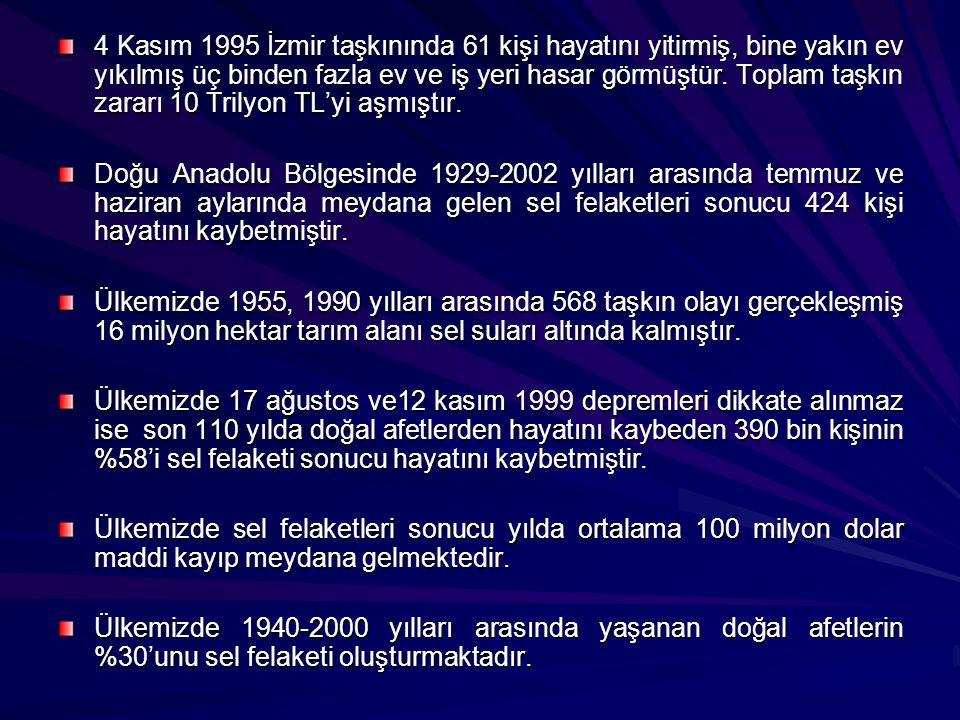 4 Kasım 1995 İzmir taşkınında 61 kişi hayatını yitirmiş, bine yakın ev yıkılmış üç binden fazla ev ve iş yeri hasar görmüştür. Toplam taşkın zararı 10 Trilyon TL'yi aşmıştır.