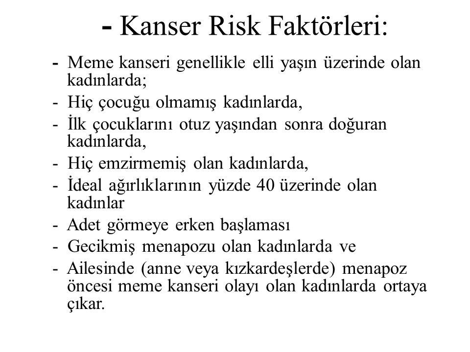 - Kanser Risk Faktörleri: