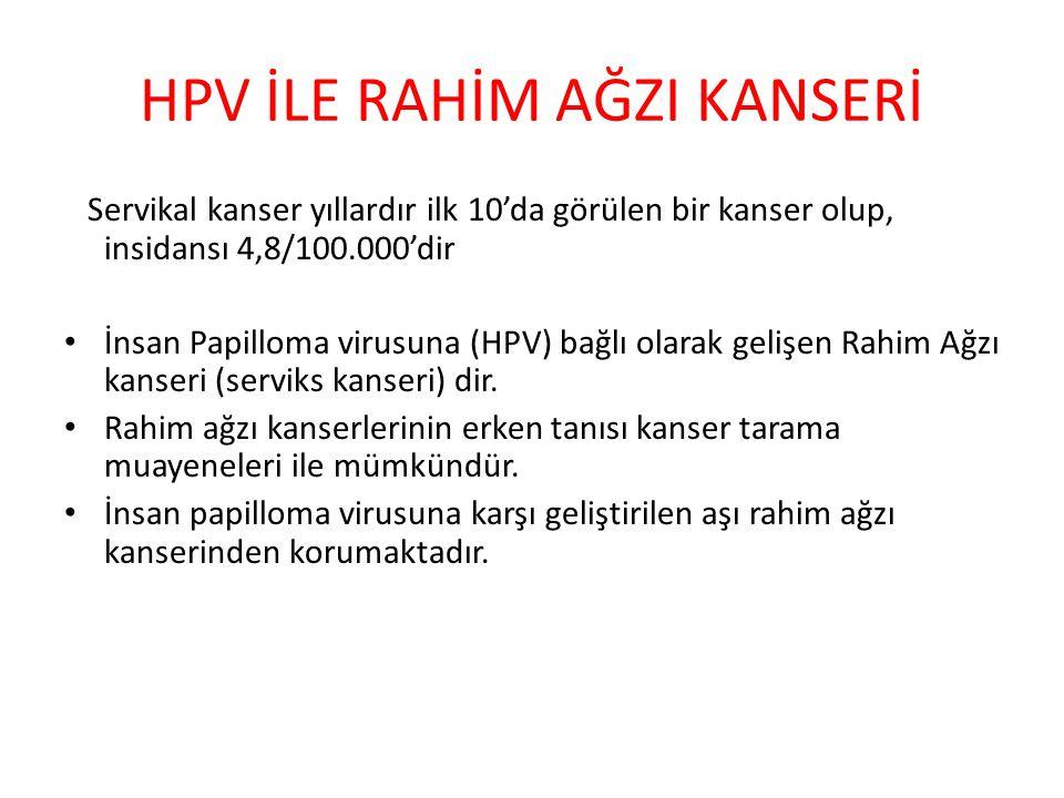 HPV İLE RAHİM AĞZI KANSERİ