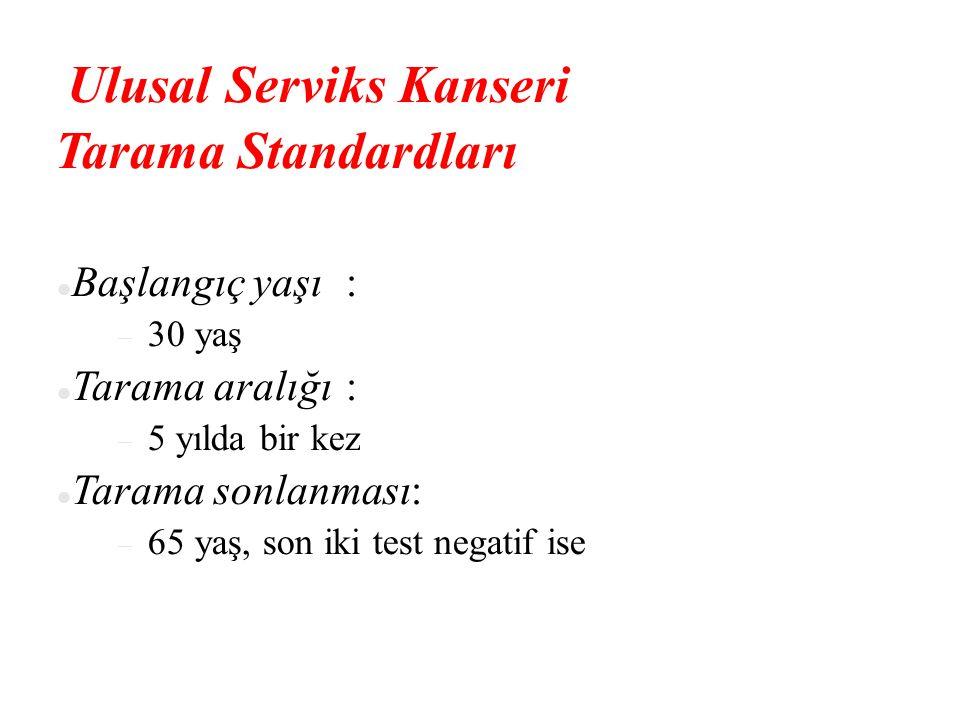 Ulusal Serviks Kanseri Tarama Standardları