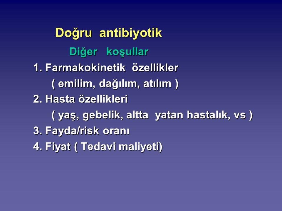 Doğru antibiyotik Diğer koşullar 1. Farmakokinetik özellikler