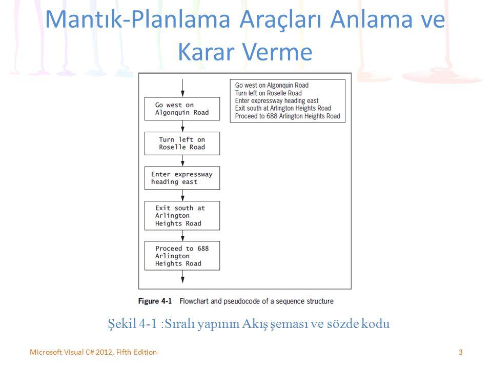 Mantık-Planlama Araçları Anlama ve Karar Verme