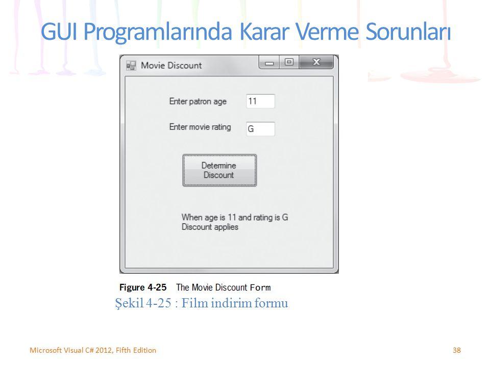 GUI Programlarında Karar Verme Sorunları