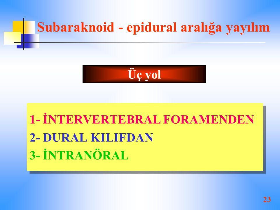 Subaraknoid - epidural aralığa yayılım