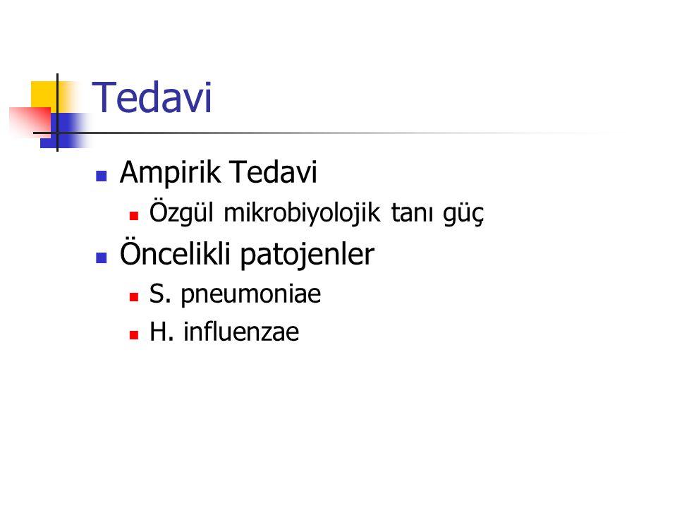 Tedavi Ampirik Tedavi Öncelikli patojenler