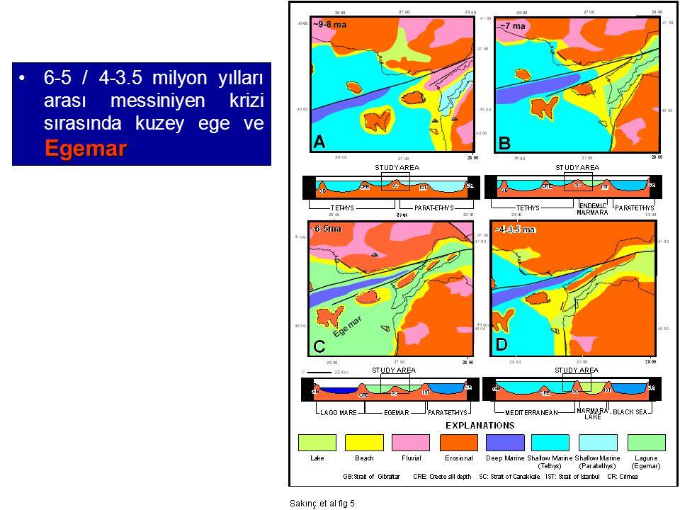 6-5 / 4-3.5 milyon yılları arası messiniyen krizi sırasında kuzey ege ve Egemar