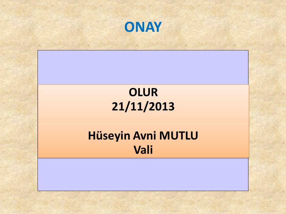 ONAY OLUR 21/11/2013 Hüseyin Avni MUTLU Vali