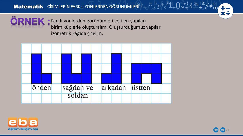 ÖRNEK : Farklı yönlerden görünümleri verilen yapıları