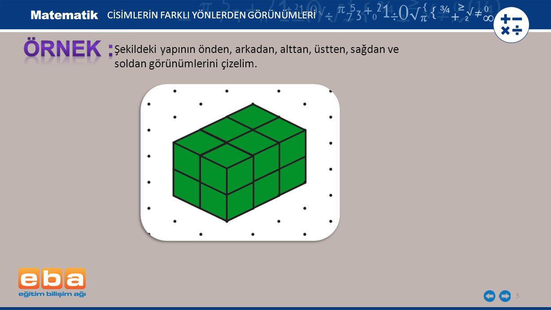 ÖRNEK : Şekildeki yapının önden, arkadan, alttan, üstten, sağdan ve