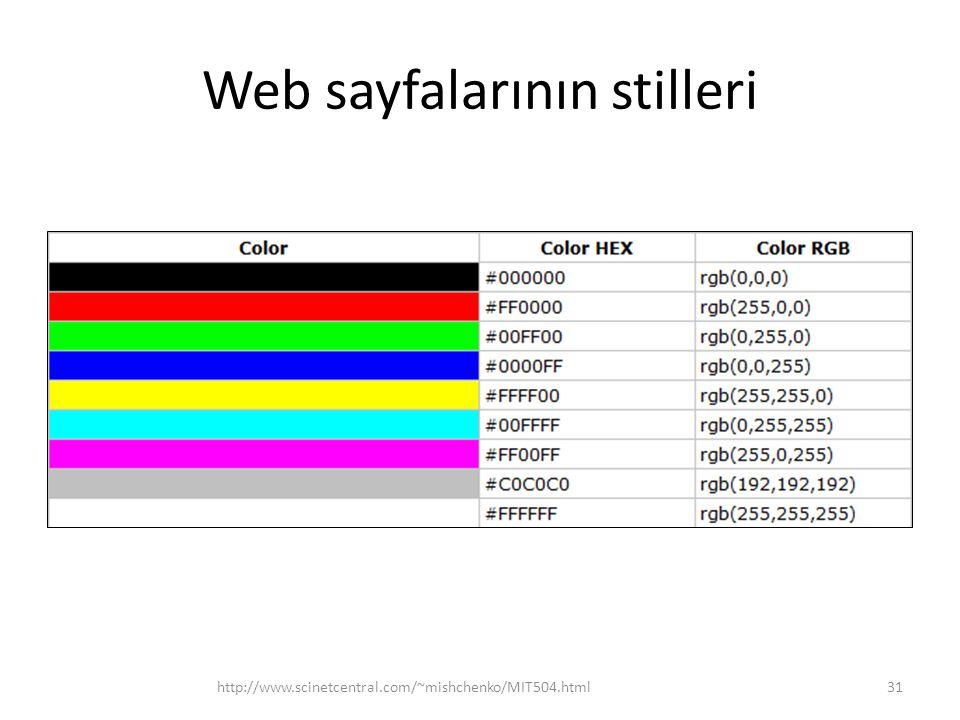 Web sayfalarının stilleri