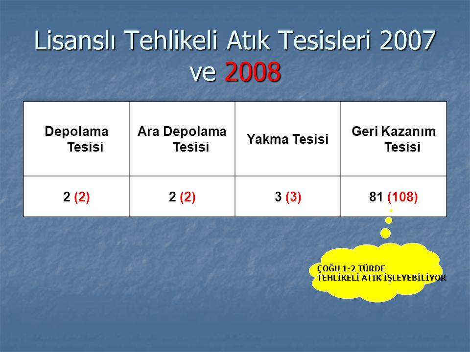 Lisanslı Tehlikeli Atık Tesisleri 2007 ve 2008