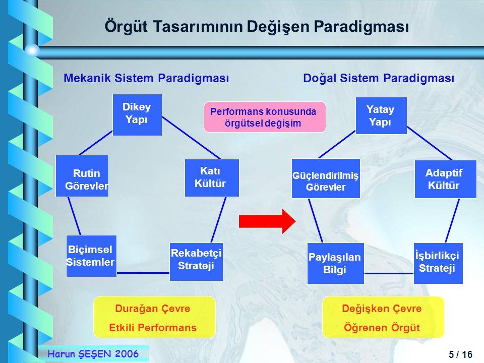 Örgüt Tasarımının Değişen Paradigması