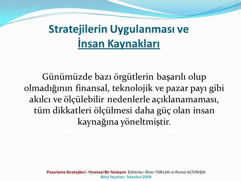 Stratejilerin Uygulanması ve İnsan Kaynakları
