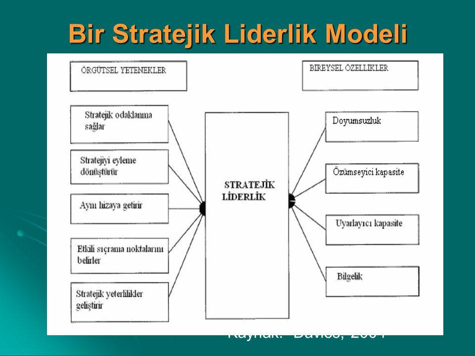 Bir Stratejik Liderlik Modeli