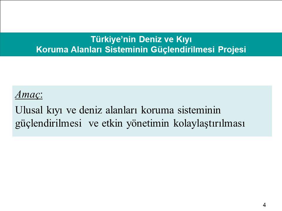 Türkiye'nin Deniz ve Kıyı