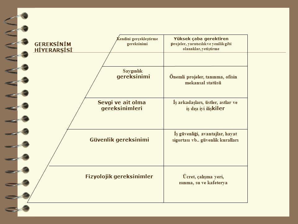 Önemli projeler, tanınma, ofisin mekansal statüsü Saygınlık