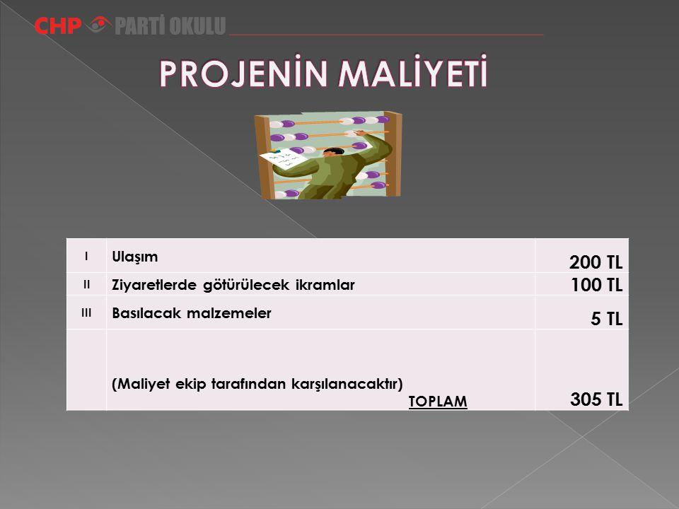 PROJENİN MALİYETİ 200 TL 100 TL 5 TL 305 TL Ulaşım