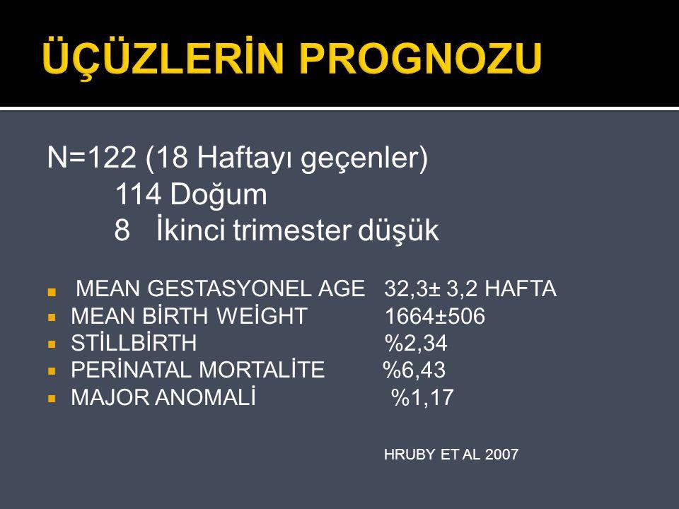 ÜÇÜZLERİN PROGNOZU N=122 (18 Haftayı geçenler) 114 Doğum