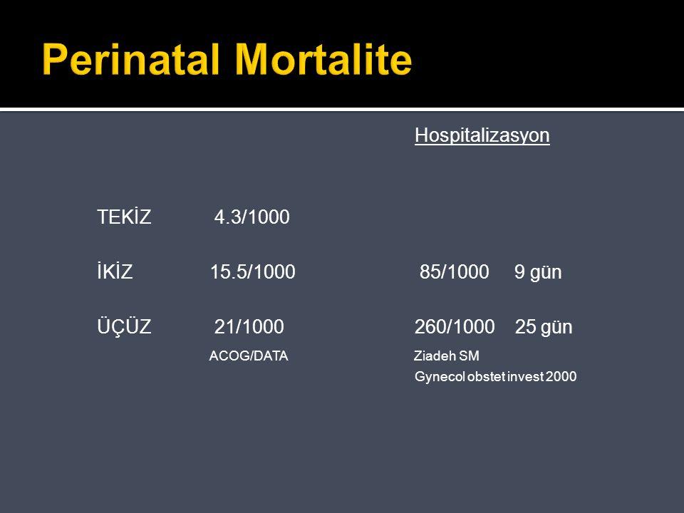 Perinatal Mortalite Hospitalizasyon TEKİZ 4.3/1000