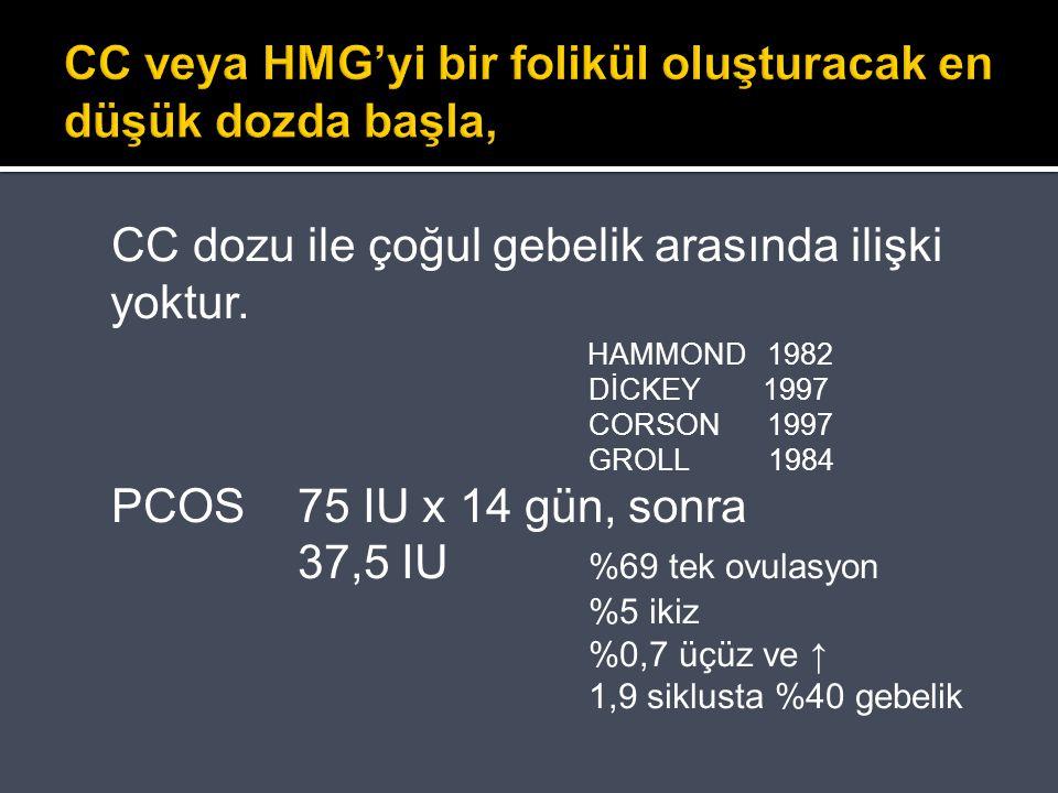 CC veya HMG'yi bir folikül oluşturacak en düşük dozda başla,