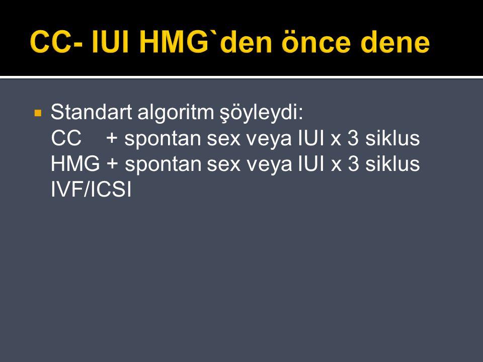 CC- IUI HMG`den önce dene