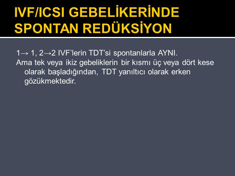 IVF/ICSI GEBELİKERİNDE SPONTAN REDÜKSİYON