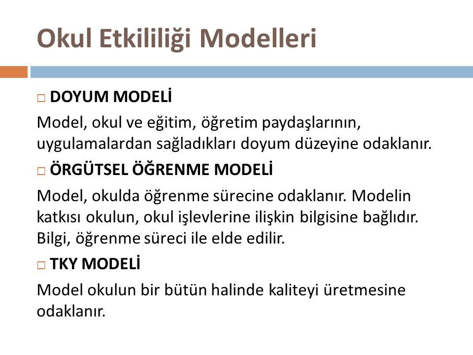 Okul Etkililiği Modelleri