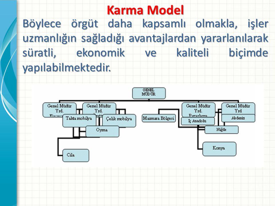 Karma Model