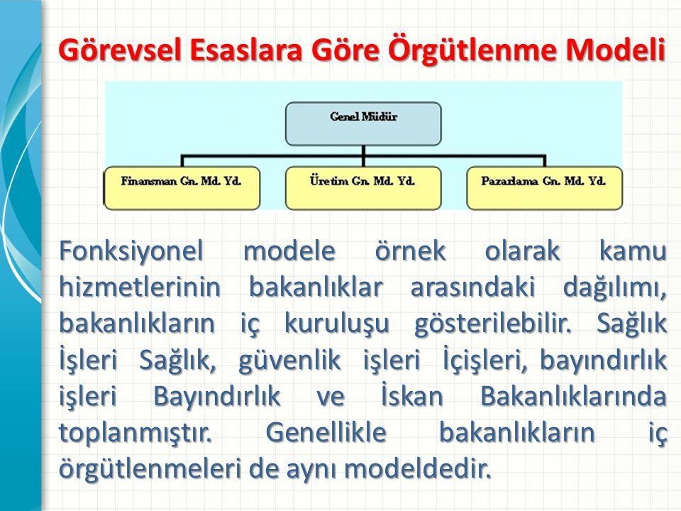 Görevsel Esaslara Göre Örgütlenme Modeli