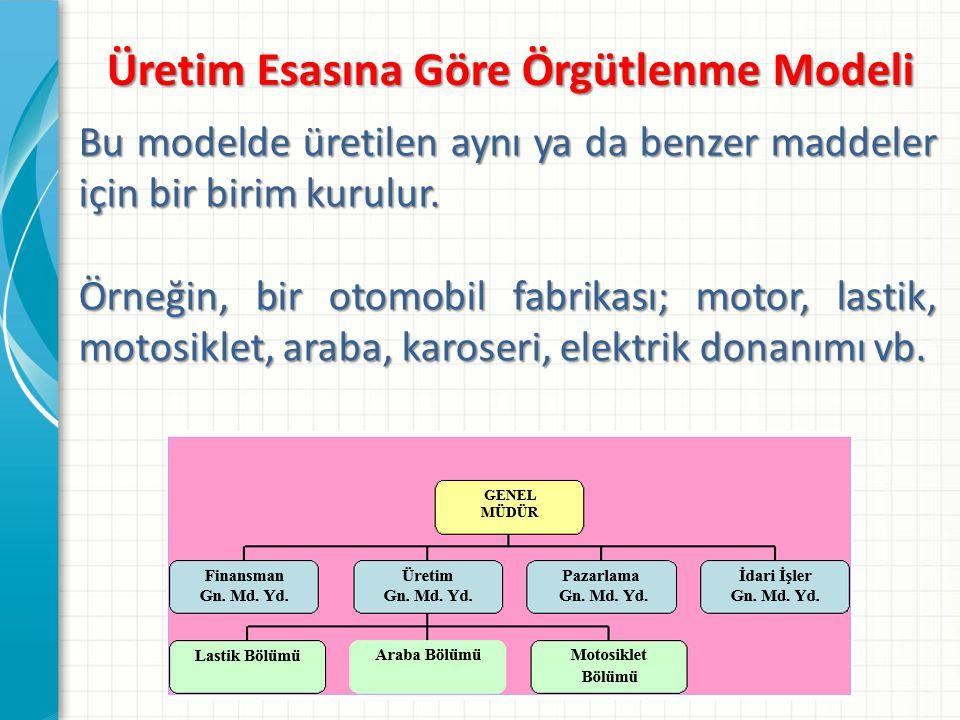Üretim Esasına Göre Örgütlenme Modeli