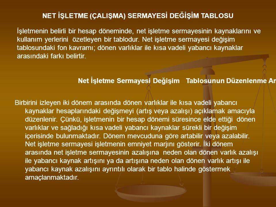 NET İŞLETME (ÇALIŞMA) SERMAYESİ DEĞİŞİM TABLOSU