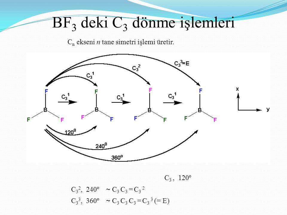 BF3 deki C3 dönme işlemleri