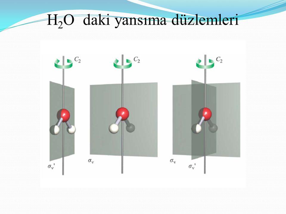 H2O daki yansıma düzlemleri