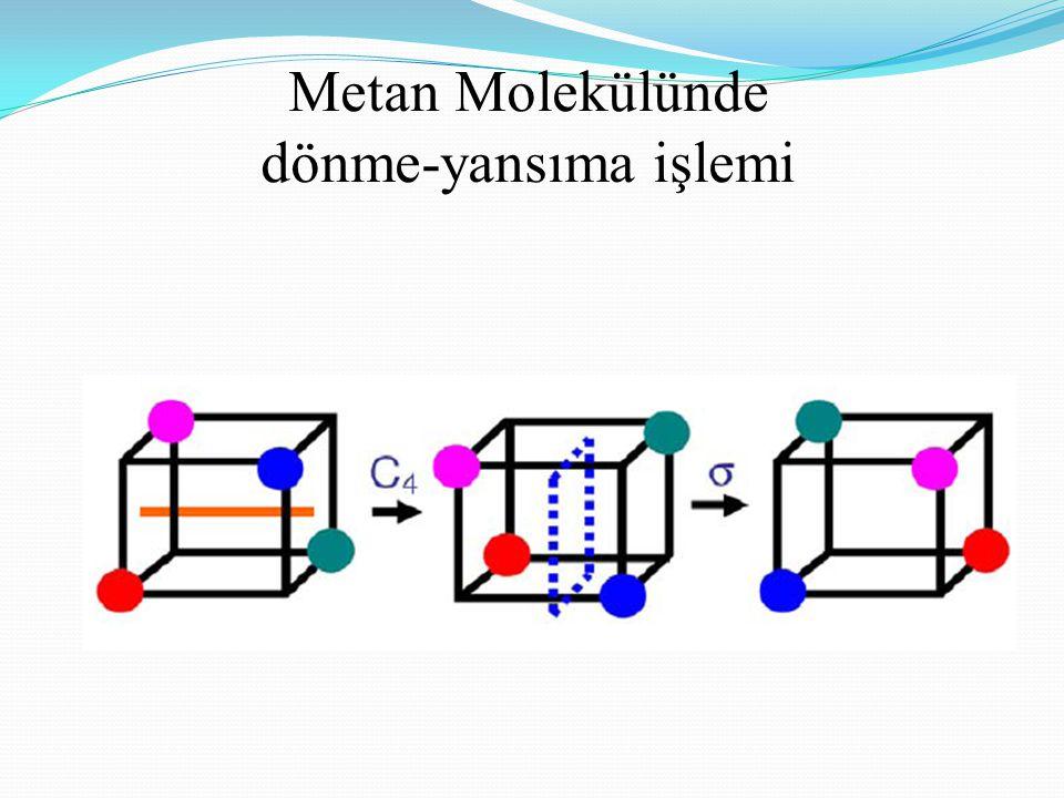 Metan Molekülünde dönme-yansıma işlemi