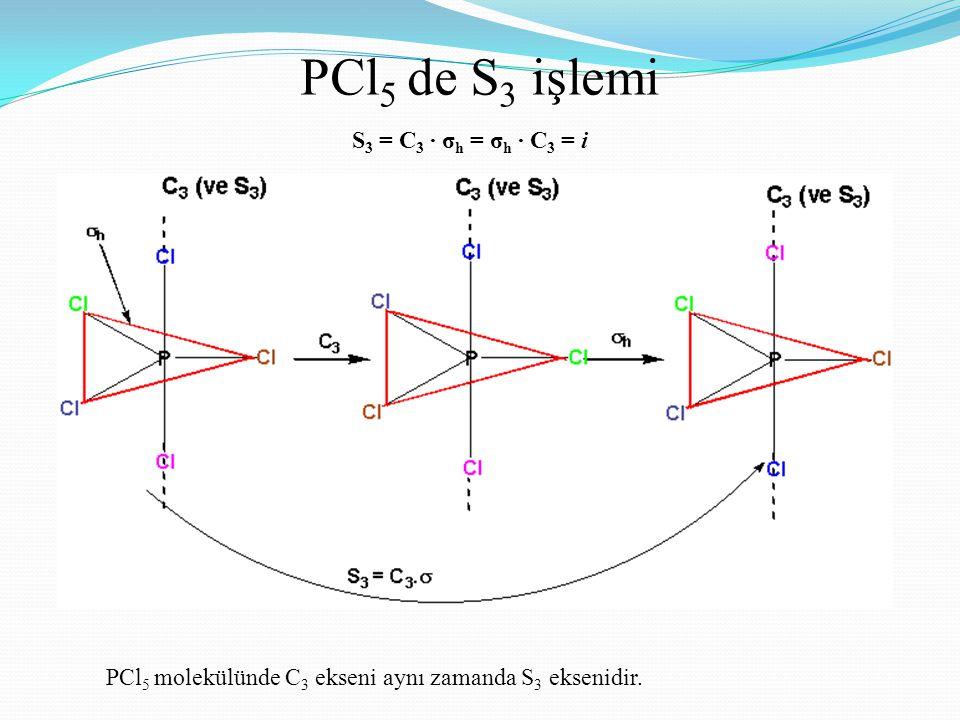 PCl5 de S3 işlemi S3 = C3 · σh = σh · C3 = i