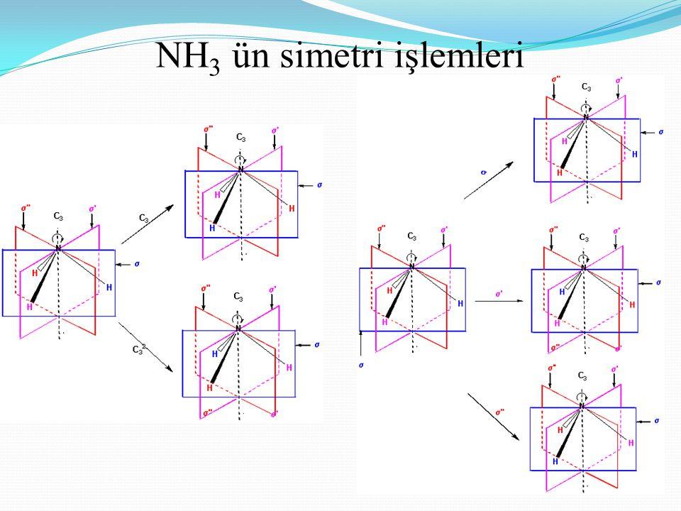 NH3 ün simetri işlemleri