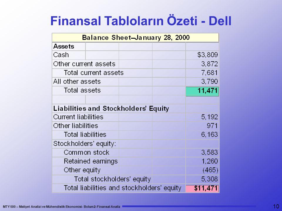 Finansal Tabloların Özeti - Dell