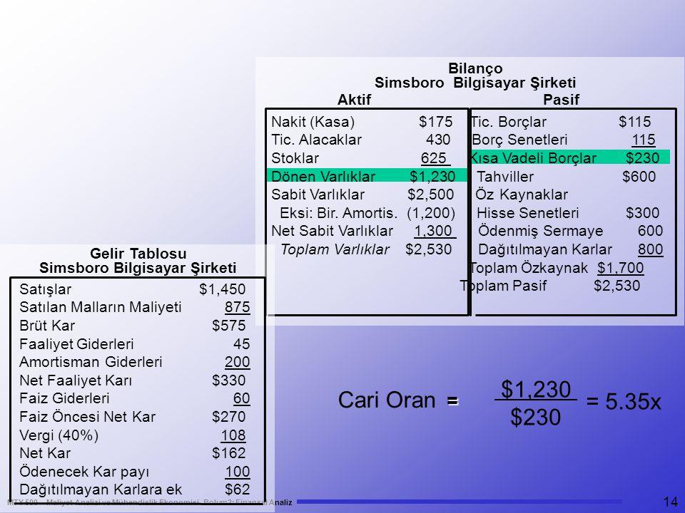 Simsboro Bilgisayar Şirketi Simsboro Bilgisayar Şirketi