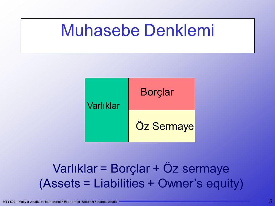 Muhasebe Denklemi Varlıklar = Borçlar + Öz sermaye