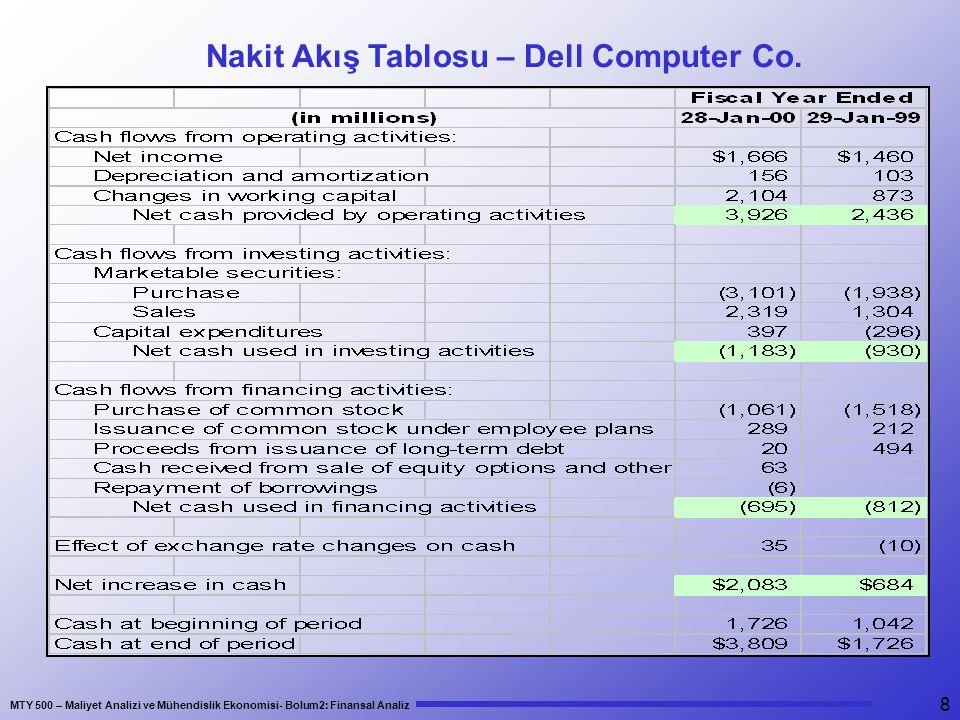 Nakit Akış Tablosu – Dell Computer Co.