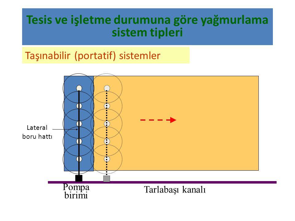 Tesis ve işletme durumuna göre yağmurlama sistem tipleri