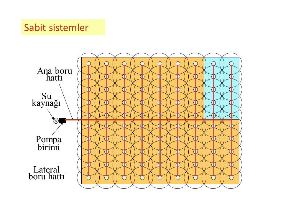 Sabit sistemler Ana boru hattı Su kaynağı Pompa birimi Lateral