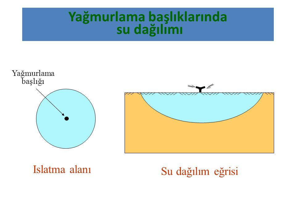 Yağmurlama başlıklarında su dağılımı