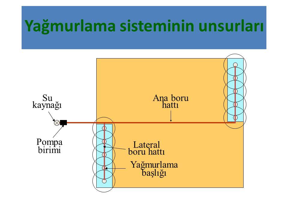 Yağmurlama sisteminin unsurları