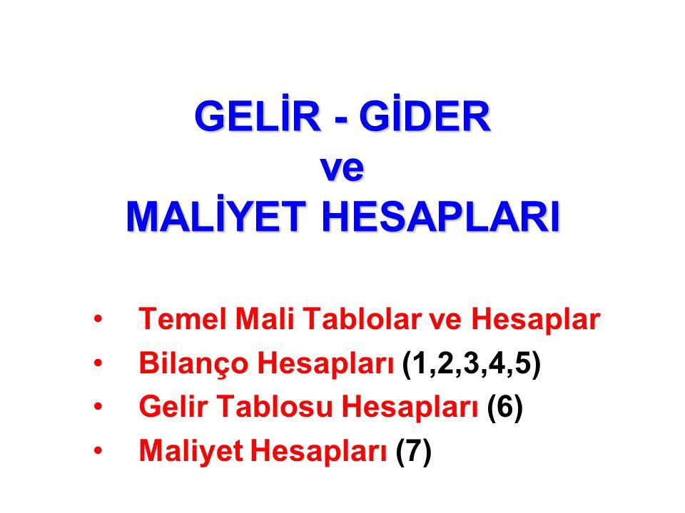 GELİR - GİDER ve MALİYET HESAPLARI