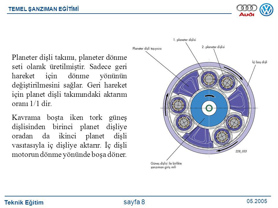 Planeter dişli takımı, planeter dönme seti olarak üretilmiştir